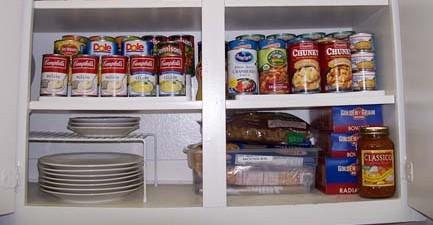 Organizing Kitchen Clutter Spots